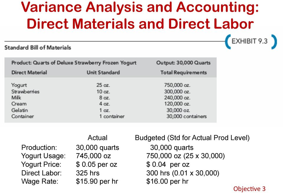 analysis of direct costs • direct costs are costs that are directly related to the the costs to be included in the analysis include the evaluating the cost of pharmaceuticals 5.