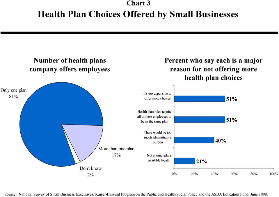 Association Health Plans: 10 Things Small Business Owners Need to Know
