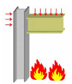 Fire resistance European classes Workshop Structural Fire Design of Buildings according to the Eurocodes Brussels, 27-28 November