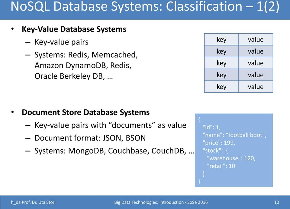 "pairs with documents as value Document format: JSON, BSON Systems: MongoDB, Couchbase, CouchDB, { } ""id"": 1, ""name"": football"