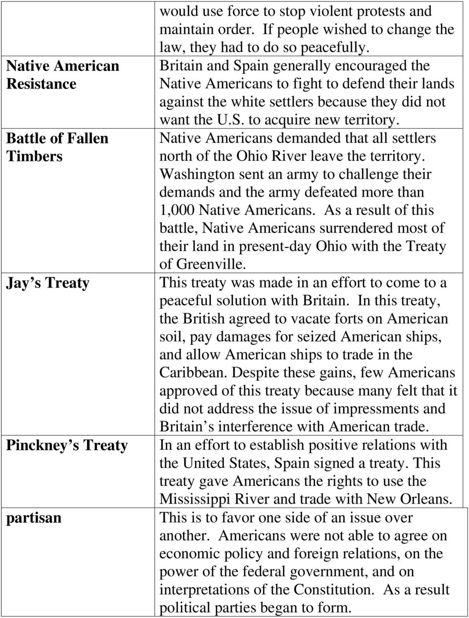 Britain and Spain generally encouraged the Native Americans to fight to defend their lands against the white settlers because they did not want the U.S. to acquire new territory.