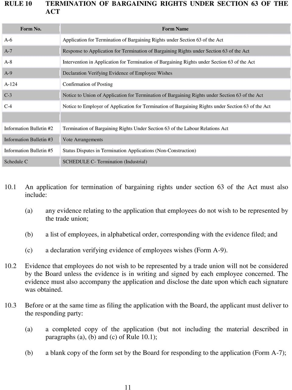 A-124 Confirmation of Posting C-3 Notice to Union of Application for Termination of Bargaining Rights under Section 63 of the Act C-4 Notice to Employer of Application for Termination of Bargaining