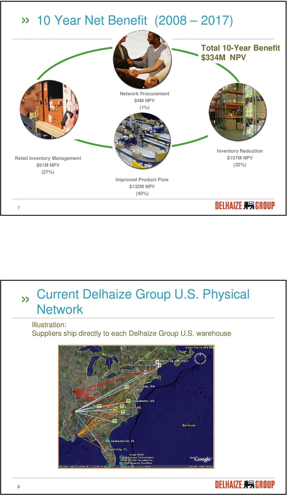 NPV (40%) Inventory Reduction $107M NPV (32%) 7 Current Delhaize Group U.S.