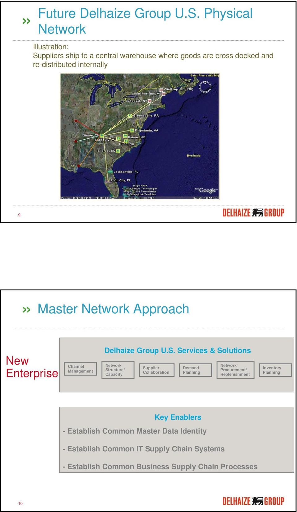 Master Approach New Enterprise Channel Management Delhaize Group U.S.