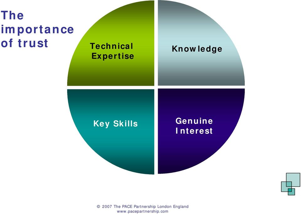 Expertise Knowledge
