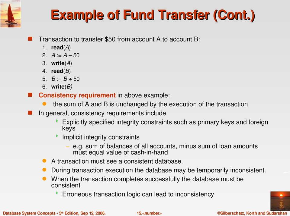 requirements include Explicitly specified integrity constraints such as primary keys and foreign keys Implicit integrity constraints e.g. sum of balances of all accounts, minus sum of loan amounts must equal value of cash in hand A transaction must see a consistent database.
