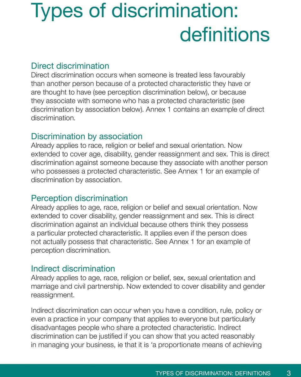 Annex 1 contains an example of direct discrimination. Discrimination by association Already applies to race, religion or belief and sexual orientation.
