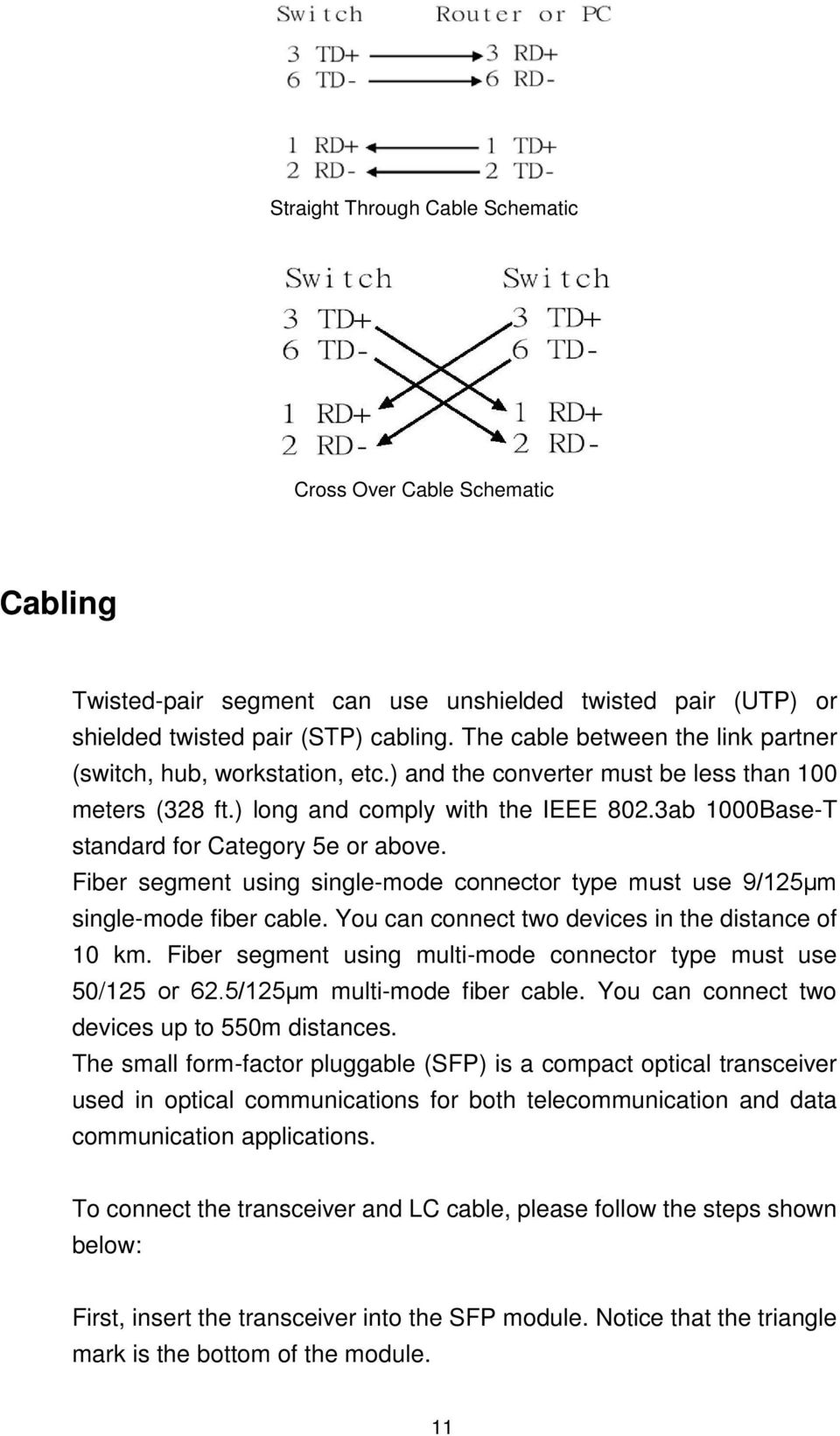 3ab 1000Base-T standard for Category 5e or above. Fiber segment using single-mode connector type must use 9/125μm single-mode fiber cable. You can connect two devices in the distance of 10 km.