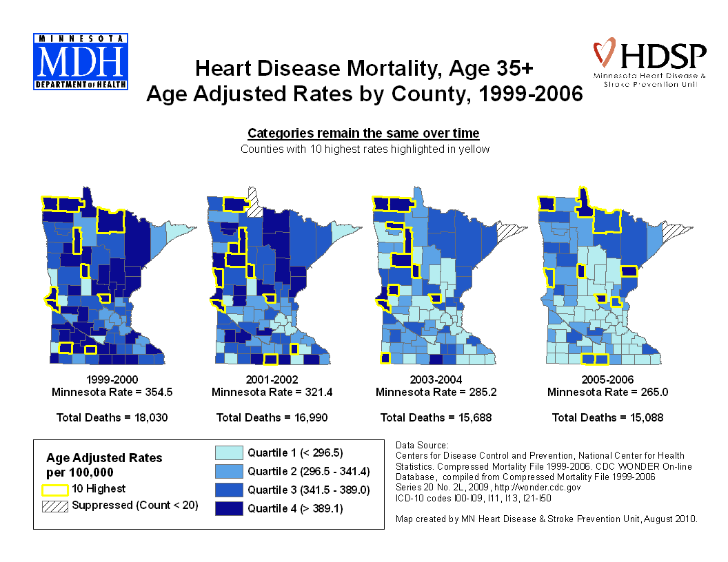 Mortality Highest mortality west and north Twin Cities drive low state rate Hennepin is lowest Mortality in