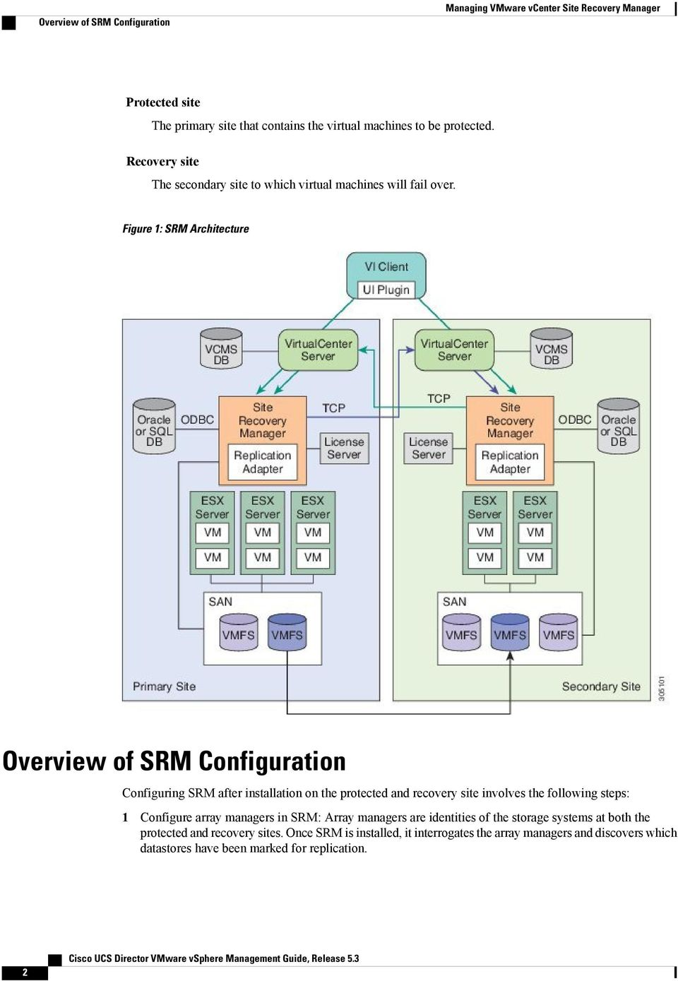 Figure 1: SRM Architecture Overview of SRM Configuration Configuring SRM after installation on the protected and recovery site involves the following steps: 1