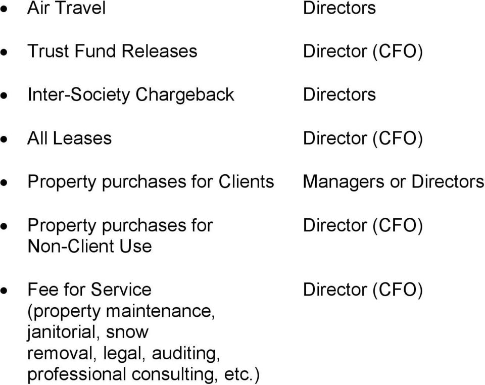 Directors Property purchases for Director (CFO) Non-Client Use Fee for Service Director