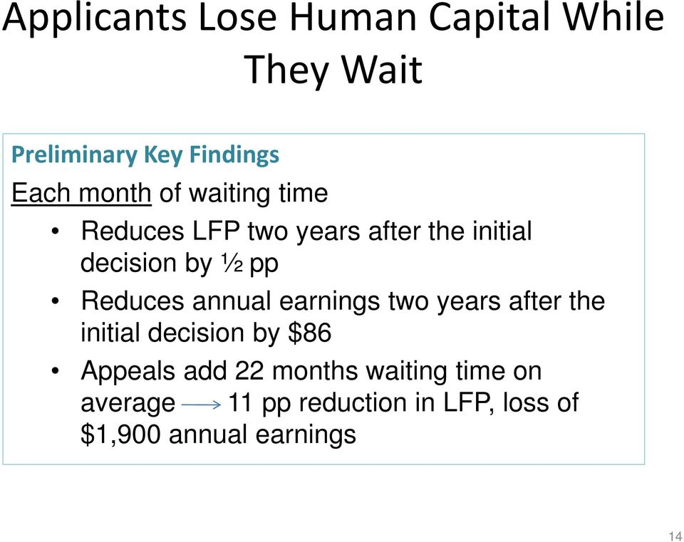 annual earnings two years after the initial decision by $86 Appeals add 22 months