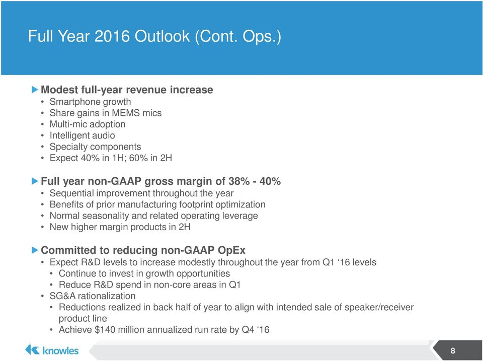 of 38% - 40% Sequential improvement throughout the year Benefits of prior manufacturing footprint optimization Normal seasonality and related operating leverage New higher margin products in 2H