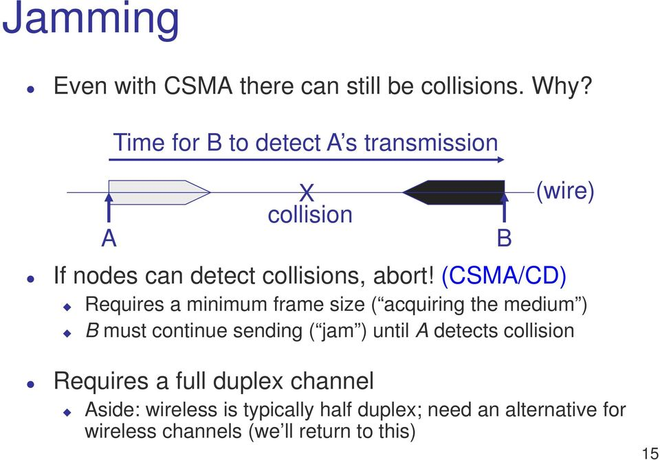 acquiring the medium ) B must continue sending ( jam ) until A detects collision B Requires a full duplex