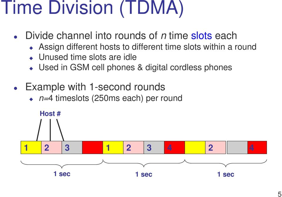 idle Used in GSM cell phones & digital cordless phones Example with 1-second