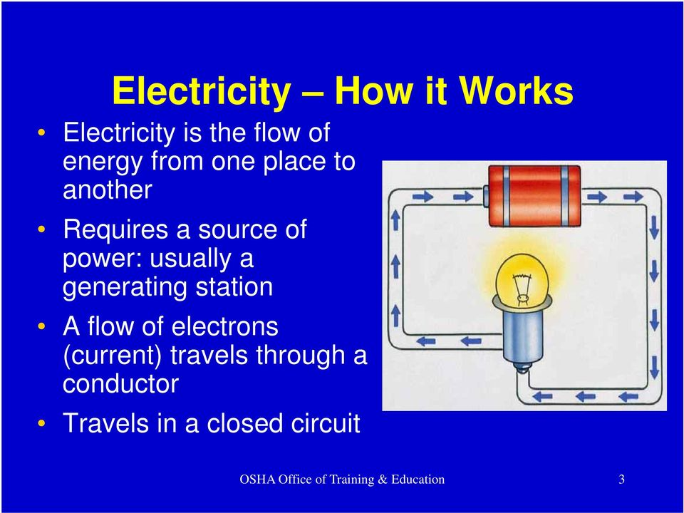 generating station A flow of electrons (current) travels through a