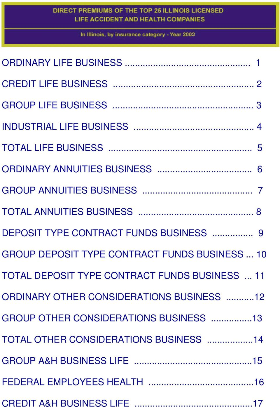 .. 9 GROUP DEPOSIT TYPE CONTRACT FUNDS BUSINESS... 10 TOTAL DEPOSIT TYPE CONTRACT FUNDS BUSINESS... 11 ORDINARY OTHER CONSIDERATIONS BUSINESS.