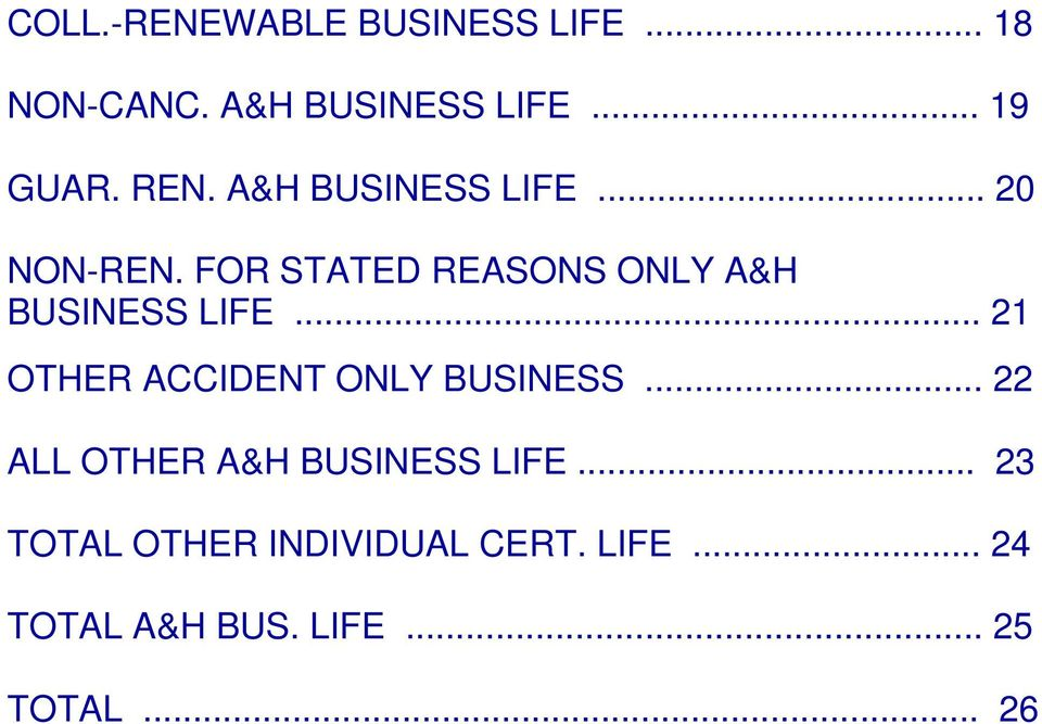 FOR STATED REASONS ONLY A&H BUSINESS LIFE... 21 OTHER ACCIDENT ONLY BUSINESS.