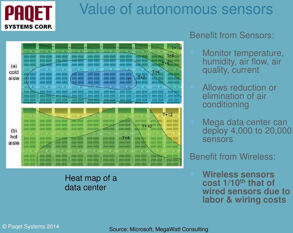 deploy 4,000 to 20,000 sensors Benefit from Wireless: Heat map of a data center Wireless
