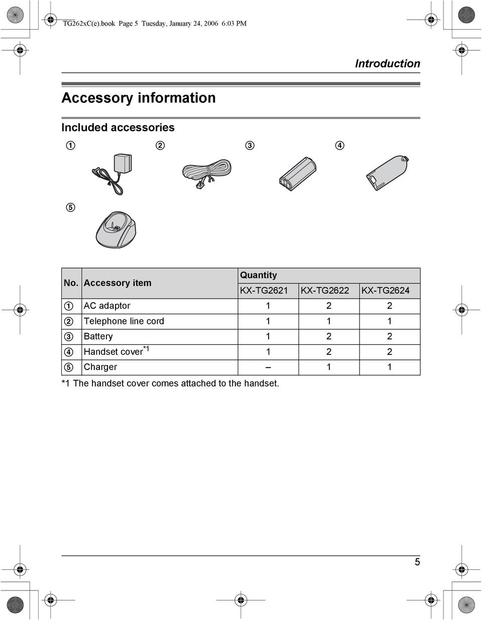 Included accessories 1 2 3 4 5 No.