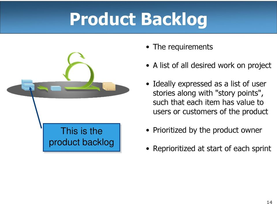 that each item has value to users or customers of the product This is the