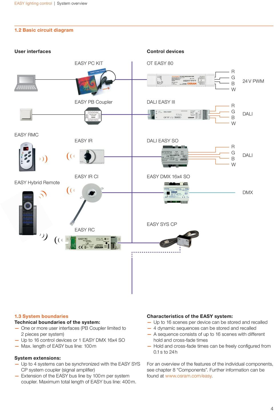 Application Guide Easy Lighting Control Light Is Osram Pdf 100m Simple Fm Transmitter 3 System Boundaries Technical Of The One Or More User Interfaces Pb