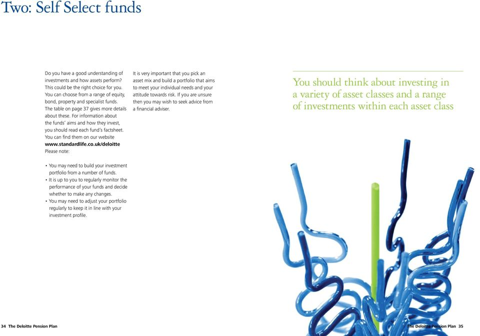 For information about the funds aims and how they invest, you should read each fund s factsheet. You can find them on our website www.standardlife.co.