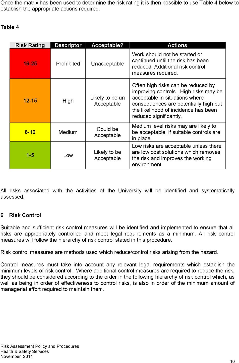 12-15 High 6-10 Medium 1-5 Low Likely to be un Acceptable Could be Acceptable Likely to be Acceptable Often high risks can be reduced by improving controls.