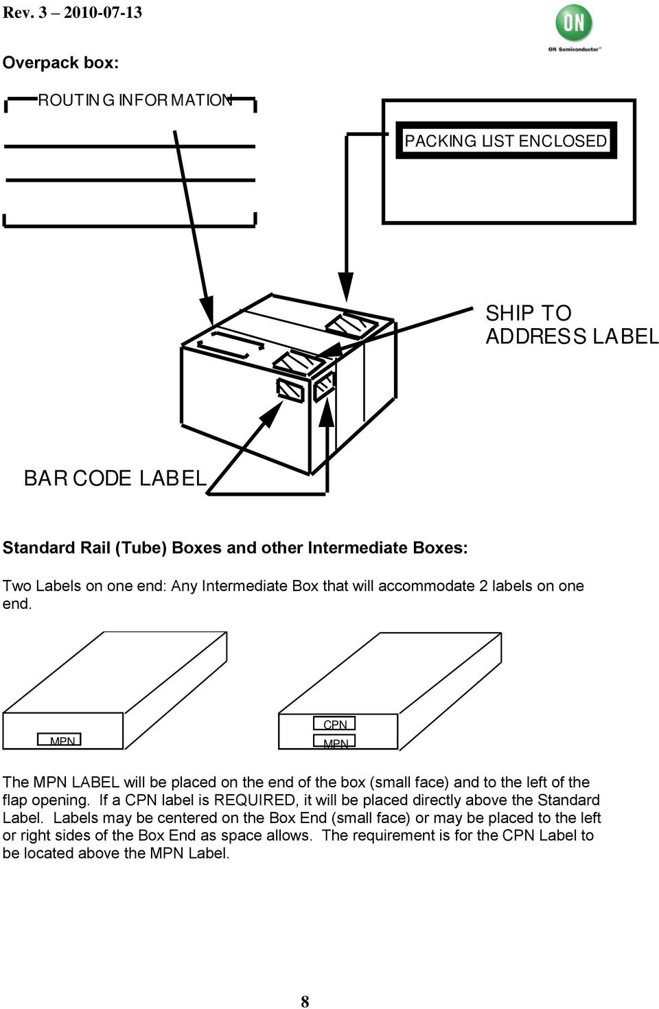 CPN MPN MPN The MPN LABEL will be placed on the end of the box (small face) and to the left of the flap opening.