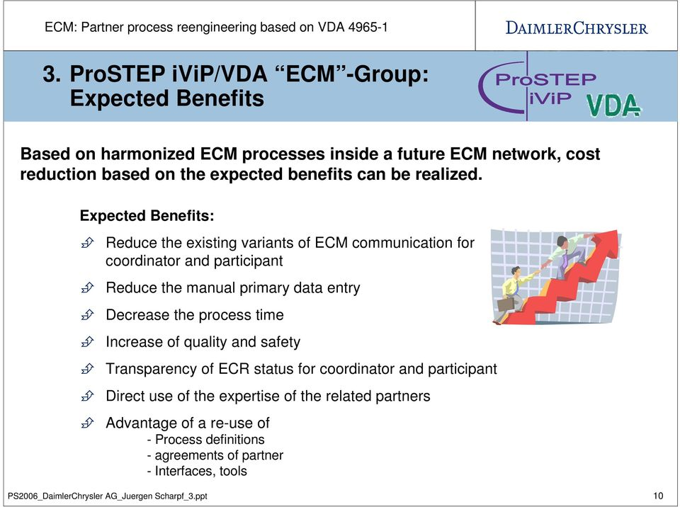 Expected Benefits: Reduce the existing variants of ECM communication for coordinator and participant Reduce the manual primary data entry Decrease the