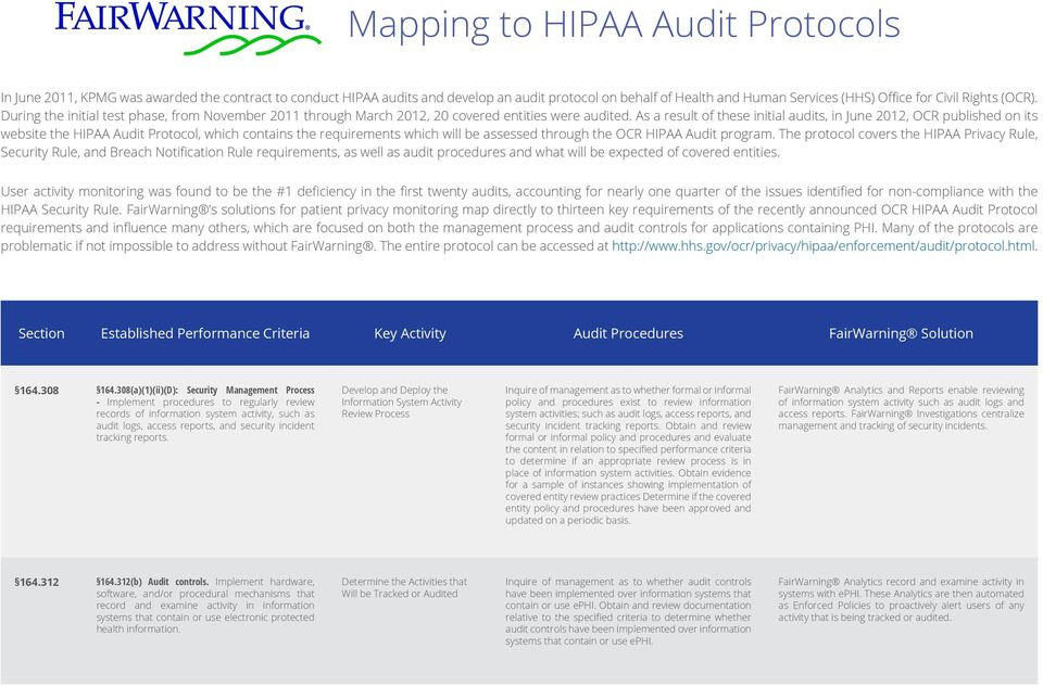 As a result of these initial audits, in June 2012, OCR published on its website the HIPAA Audit Protocol, which contains the requirements which will be assessed through the OCR HIPAA Audit program.