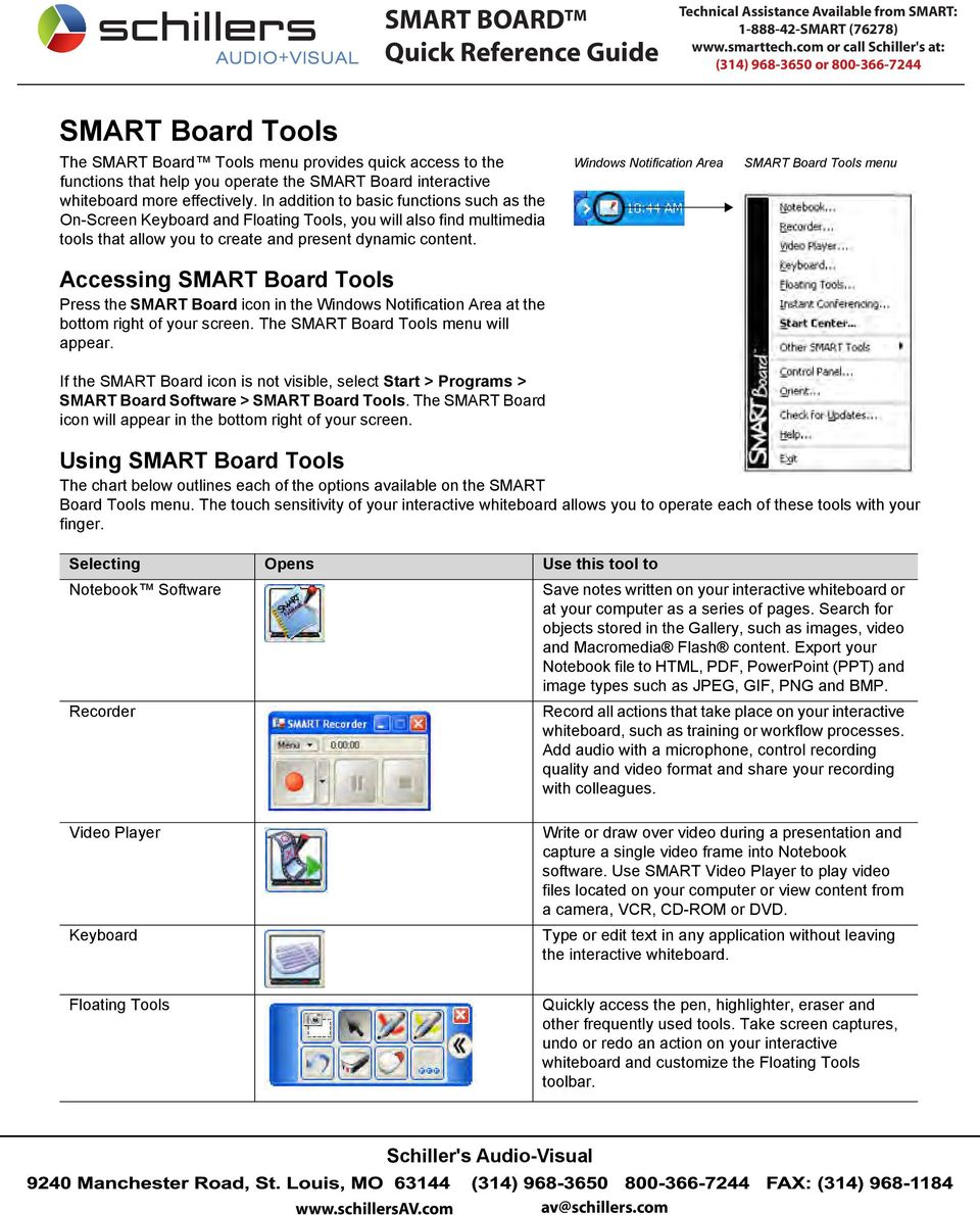 Accessing SMART Board Tools Press the SMART Board icon in the Windows Notification Area at the bottom right of your screen. The SMART Board Tools menu will appear.