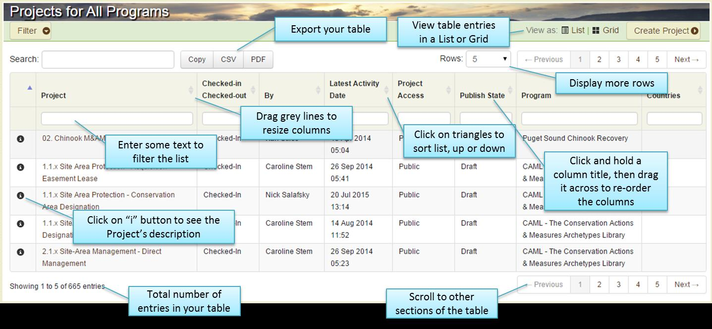 Some tables have additional controls to tailor the information, such as the showing/hiding columns.