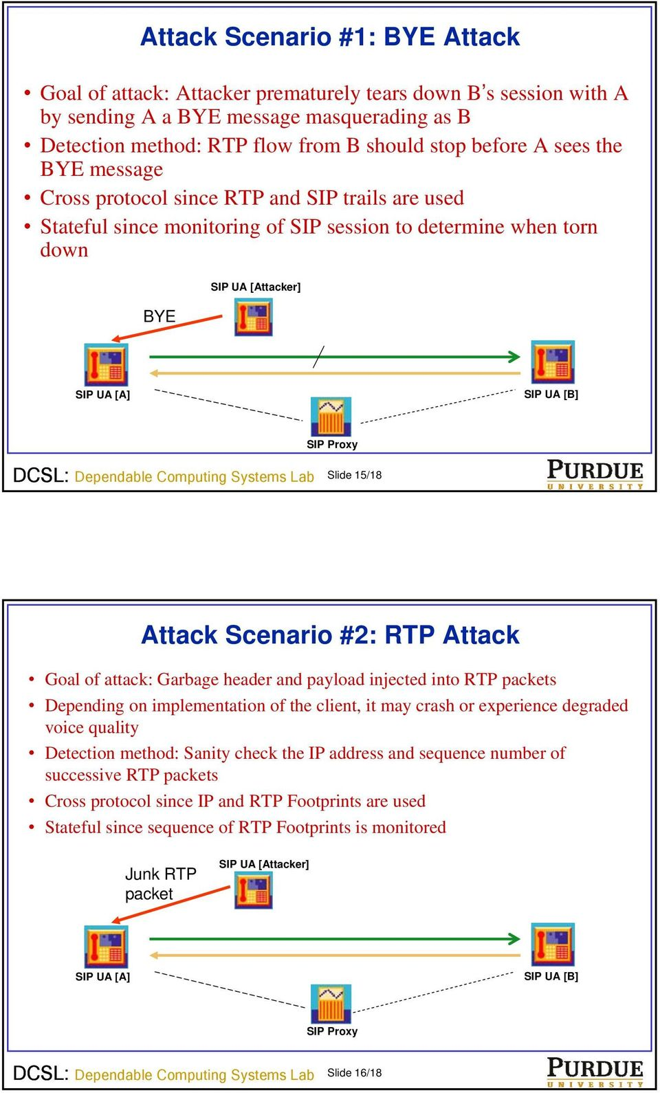 15/18 Attack Scenario #2: RTP Attack Goal of attack: Garbage header and payload injected into RTP packets Depending on implementation of the client, it may crash or experience degraded voice quality
