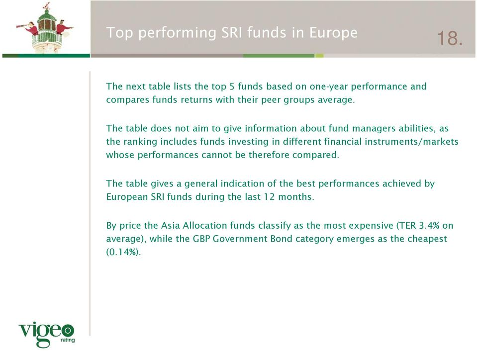 The table does not aim to give information about fund managers abilities, as the ranking includes funds investing in different financial instruments/markets whose