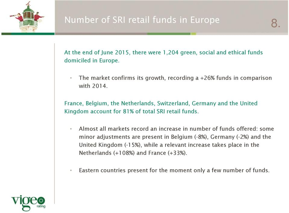 France, Belgium, the Netherlands, Switzerland, Germany and the United Kingdom account for 81% of total SRI retail funds.