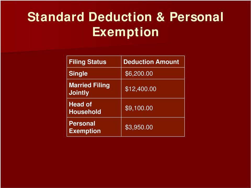 00 Married Filing Jointly Head of Household