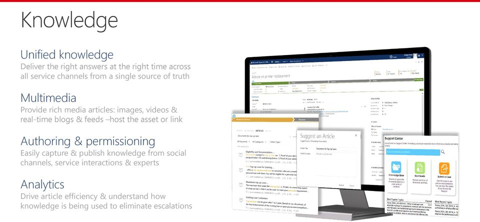 the asset or link Authoring & permissioning Easily capture & publish knowledge from social channels, service