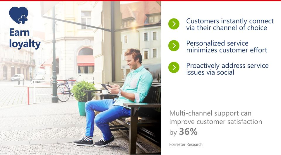 Proactively address service issues via social Multi-channel