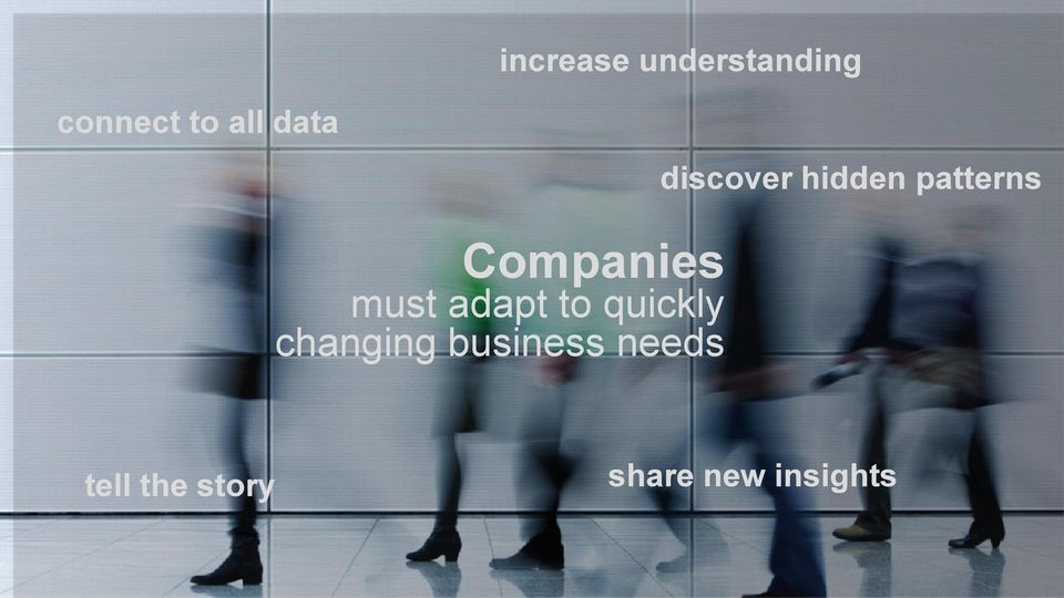 changing business needs tell the story share new