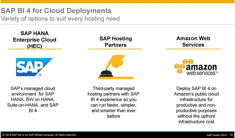 BI 4 experience so you can run faster, simpler, and smarter than ever before Deploy SAP BI 4 on Amazon s public cloud infrastructure for
