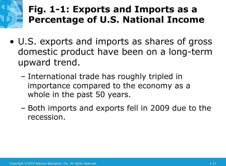 exports and imports as shares of gross domestic product have been on a long-term upward trend.