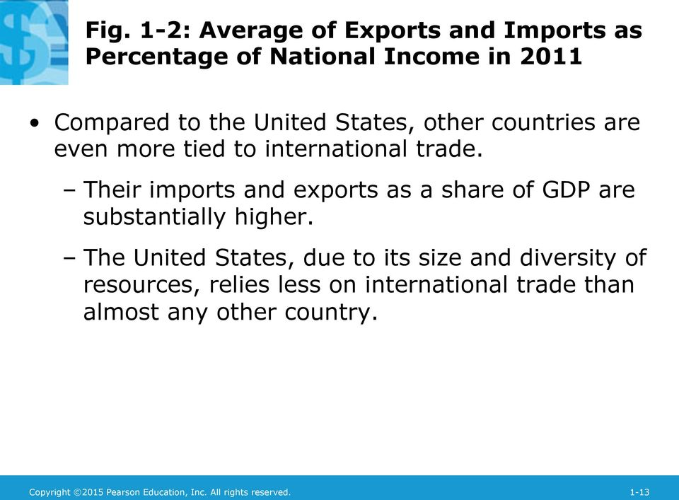 Their imports and exports as a share of GDP are substantially higher.