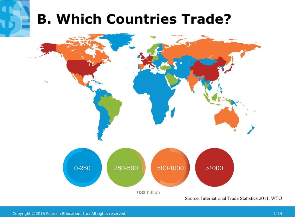 Source: International Trade Statistics 2011,