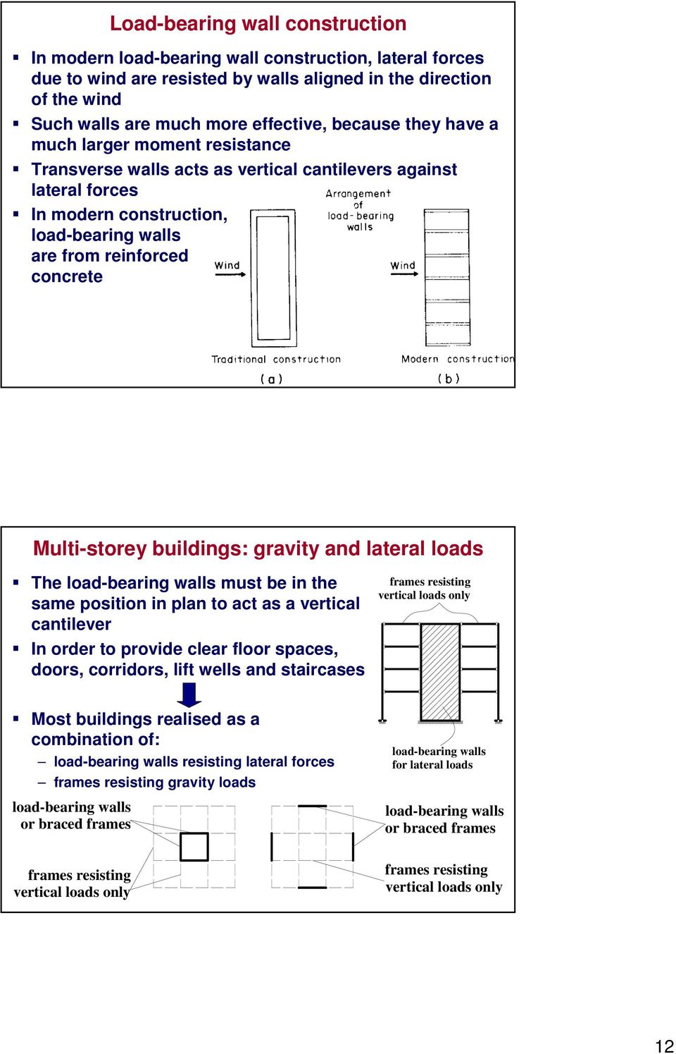 Multi-storey buildings: gravity and lateral loads The load-bearing walls must be in the same position in plan to act as a vertical cantilever In order to provide clear floor spaces, doors, corridors,