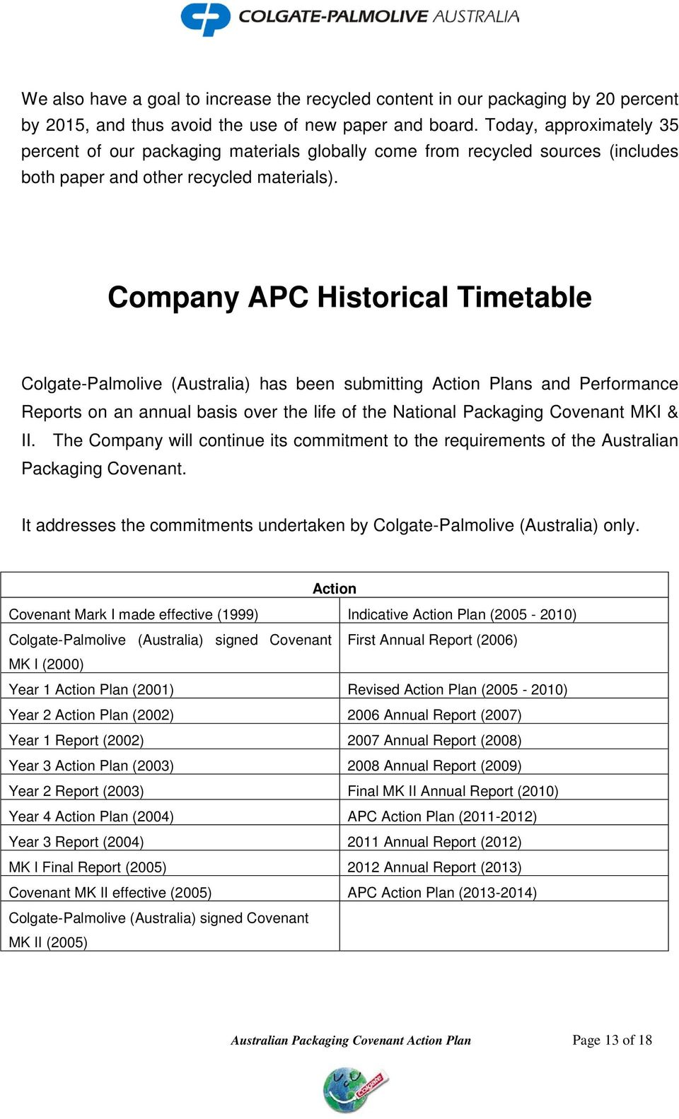 Company APC Historical Timetable Colgate-Palmolive (Australia) has been submitting Action Plans and Performance Reports on an annual basis over the life of the National Packaging Covenant MKI & II.