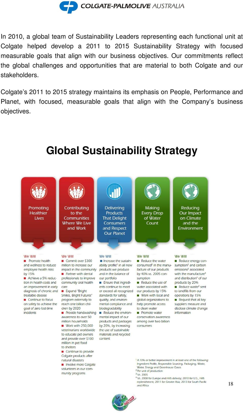 Our commitments reflect the global challenges and opportunities that are material to both Colgate and our stakeholders.