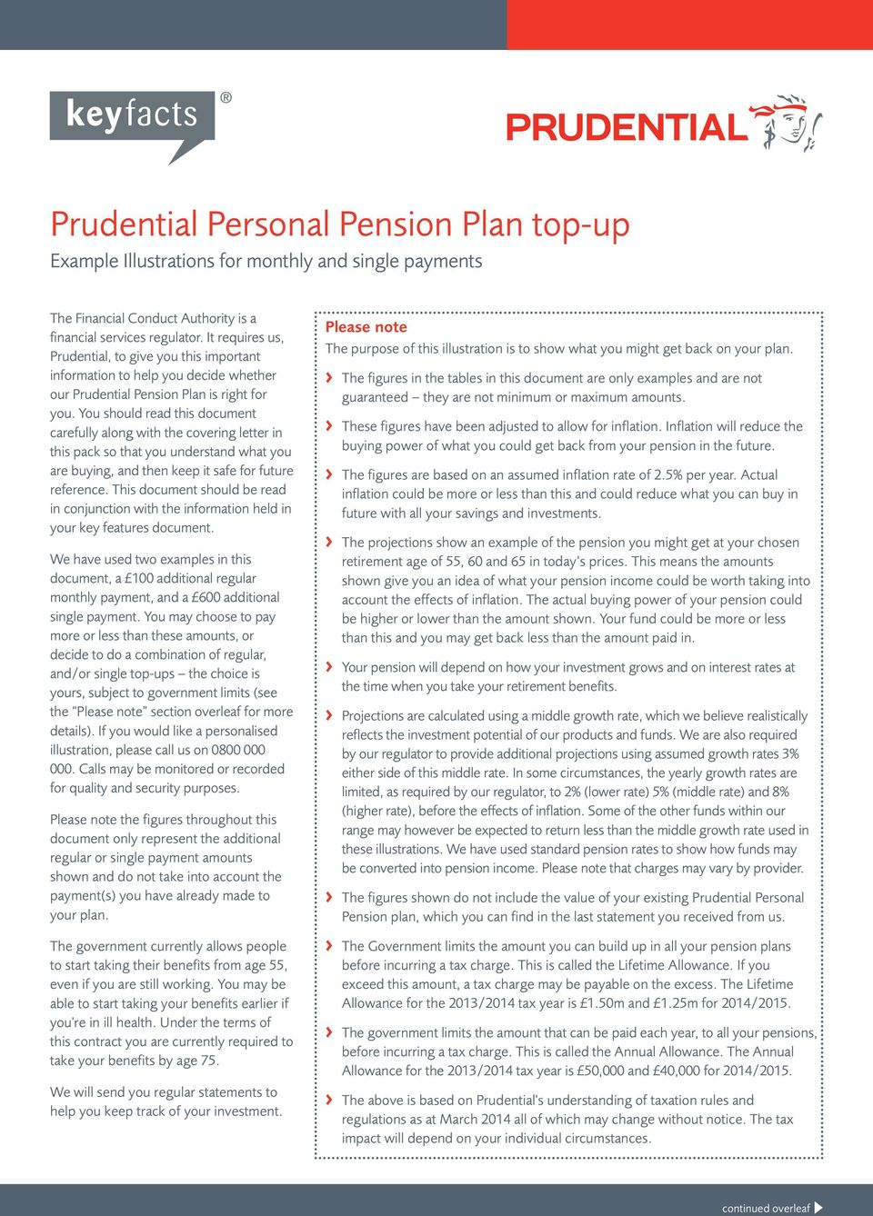 prudential regulations
