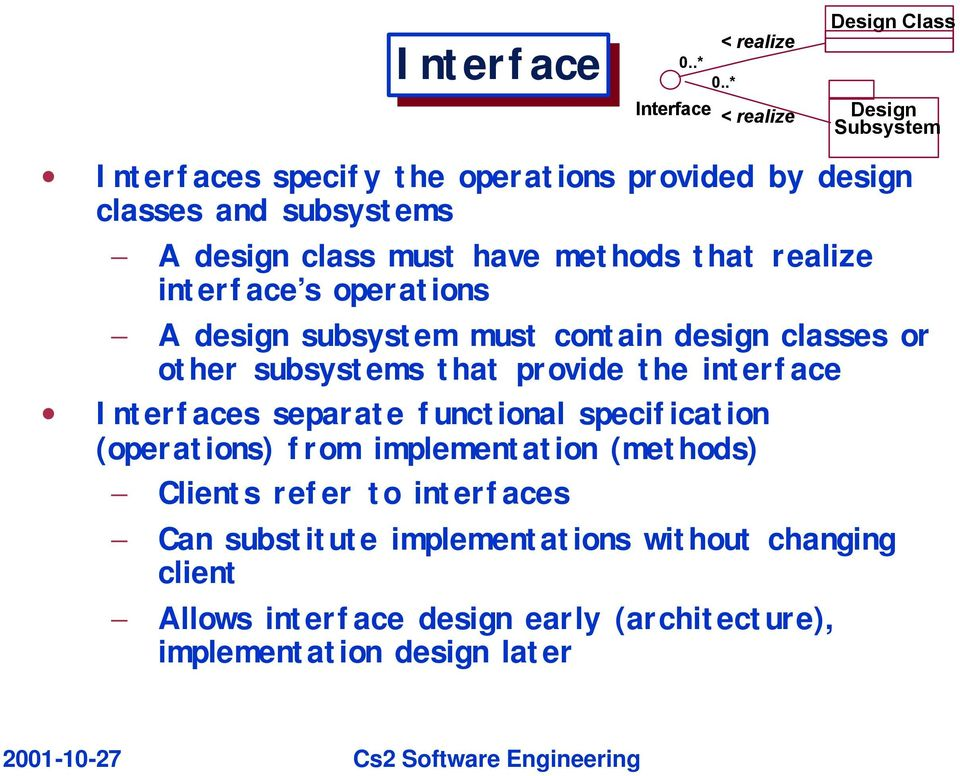 class must have methods that realize interface s operations A design subsystem must contain design classes or other subsystems that provide