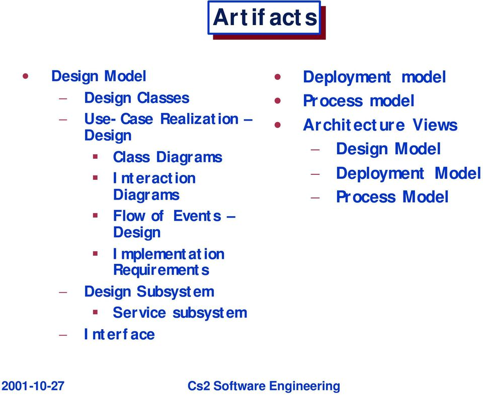 Requirements Design Subsystem Service subsystem Interface Deployment